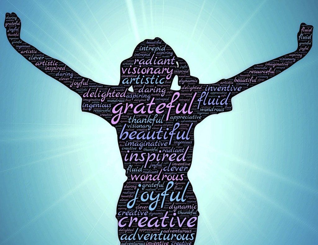 Wie kann man negative Glaubensmuster aufspüren??